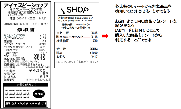 キャンペーン用レシートOCR解析クラウド