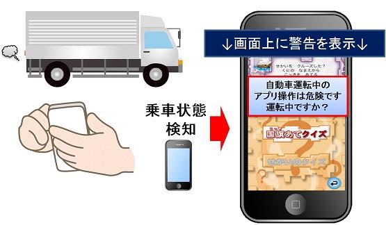 「乗り物検知」ライブラリ開発・提供開始