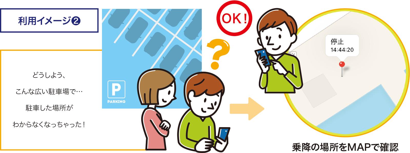 How to Use 乗り物検知アプリRide! (ライド!)