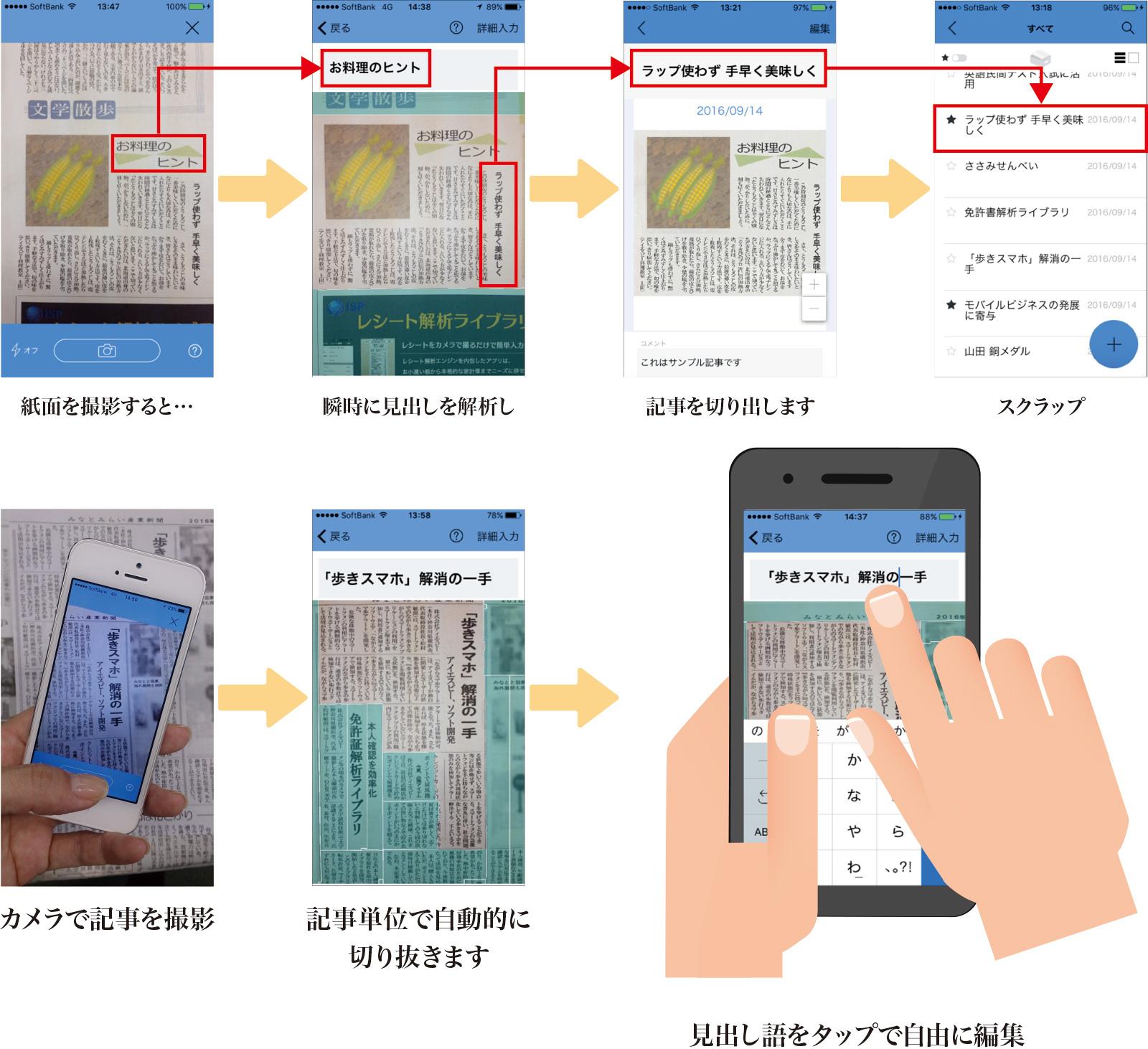 新聞もこのアプリ一つで自由にスクラップ!