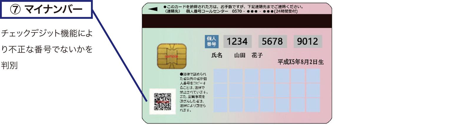 個⼈番号カード解析